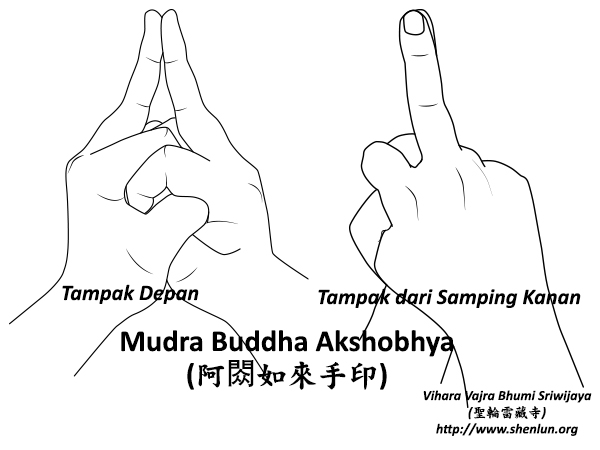 Mudra Akshobhya Buddha