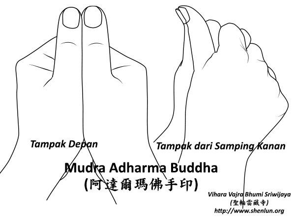 Mudra Adharma Buddha