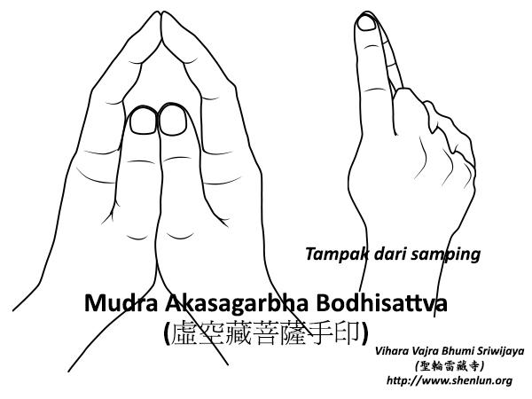 Mudra Akasagarbha Bodhisattva