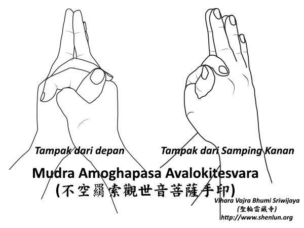 Mudra Amoghapasa Avalokitesvara