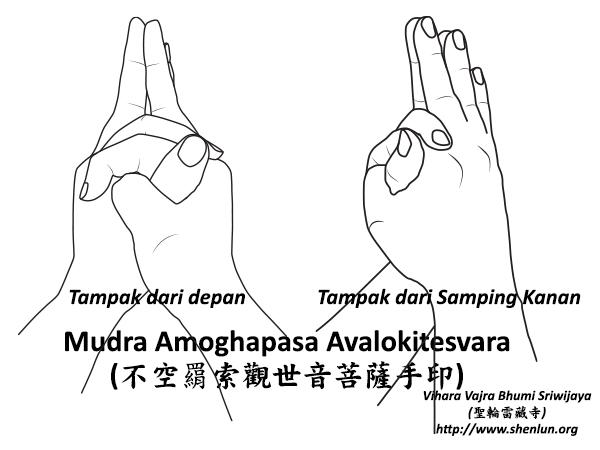 Mudra Amoghapasa