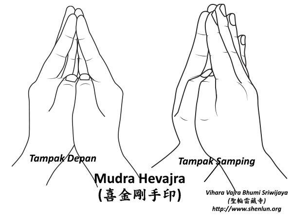 Mudra Hevajra