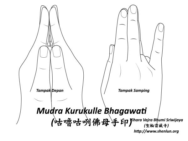 Mudra Kurukule Bhagawati
