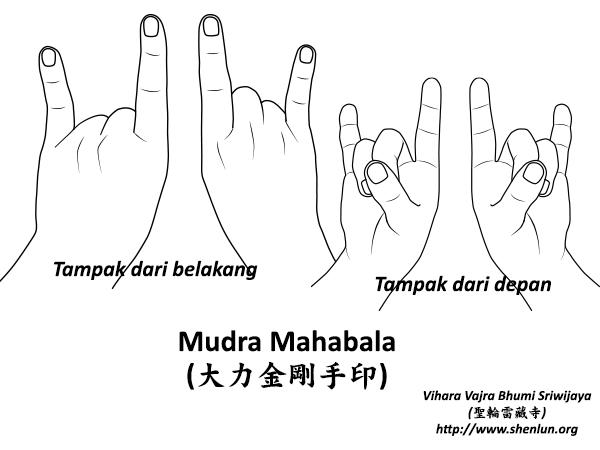 Mudra Mahabala