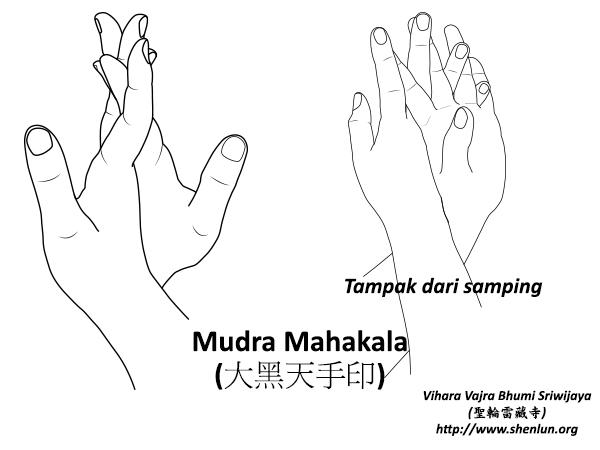 Mudra Mahakala