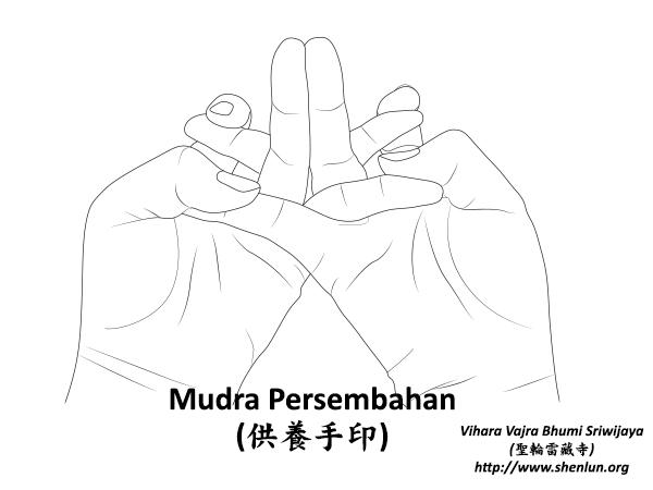 mudra persembahan Mudra   手印
