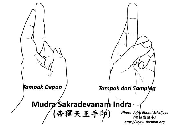 Mudra Sakradevanam Indra
