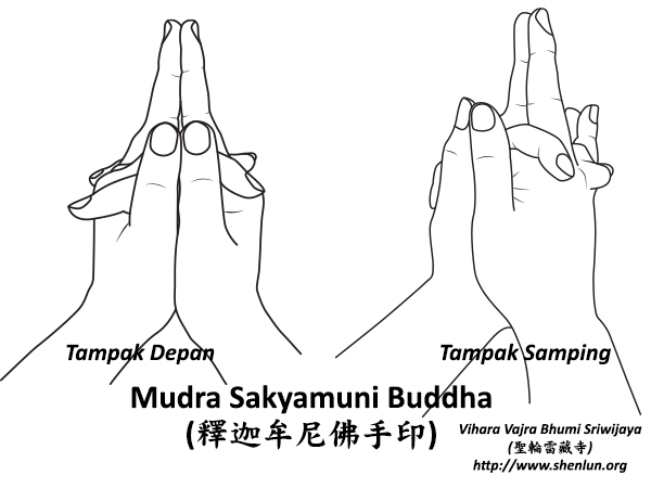 Mudra Sakyamuni Buddha
