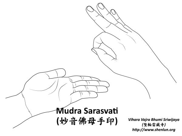 mudra sarasvati Mudra   手印