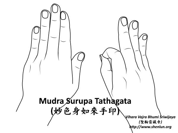 Mudra Surupa Tathagata