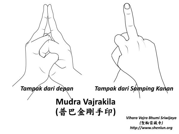 Mudra Vajrakila