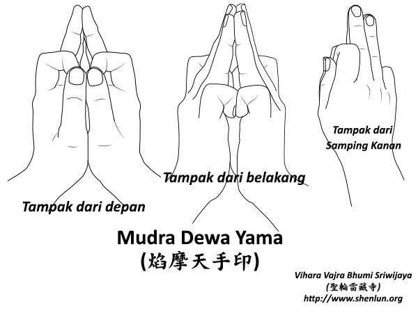 Mudra Dewa Yama