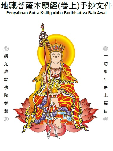 salin sutra ksitigarbha bab awal Penyalinan Sutra